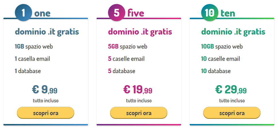 servizi web hosting indominio