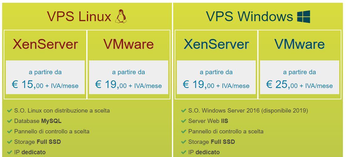vps hostingsolutions