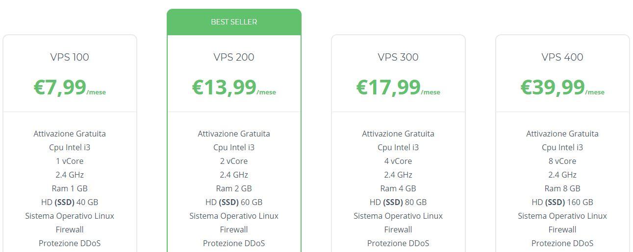 vps webhosting.it